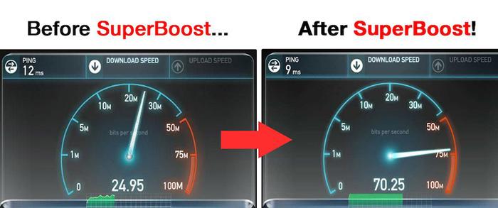 Wi-fi-booster